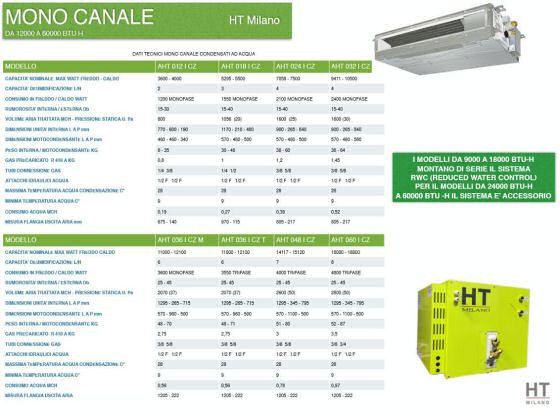 Scheda-Tecnica-Mono-Canale